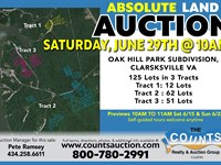 Absolute, 125 Lots In 3 Tracts : Clarksville : Mecklenburg County : Virginia