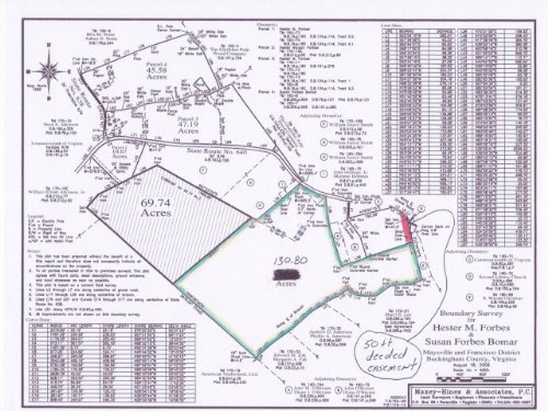Andersonville Acres : Farmville : Buckingham County : Virginia